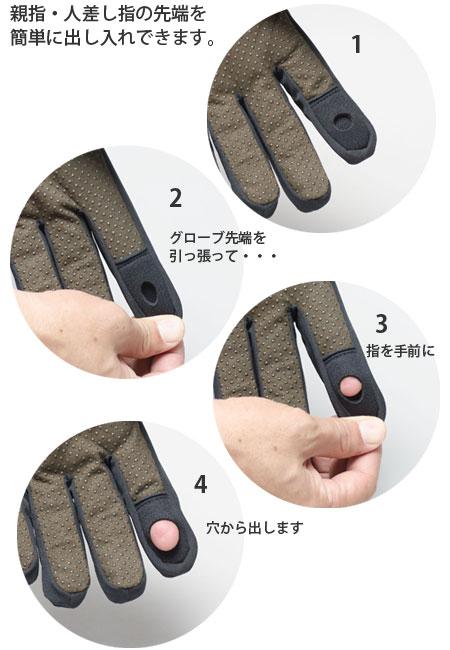 指の出し方
